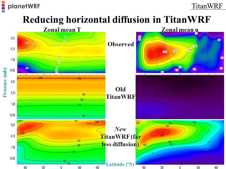 Reducing horizontal diffusion in TitanWRF