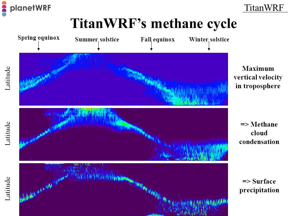 TitanWRF's methane cycle