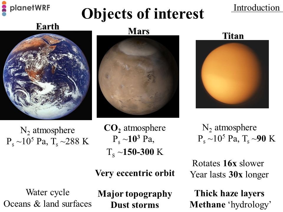 Objects of interest Introduction Earth Mars Titan CO2 atmosphere