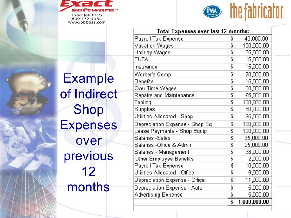 Example of Indirect Shop Expenses over previous 12 months
