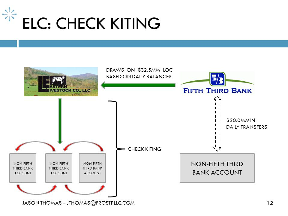 ELC: CHECK KITING NON-FIFTH THIRD BANK ACCOUNT