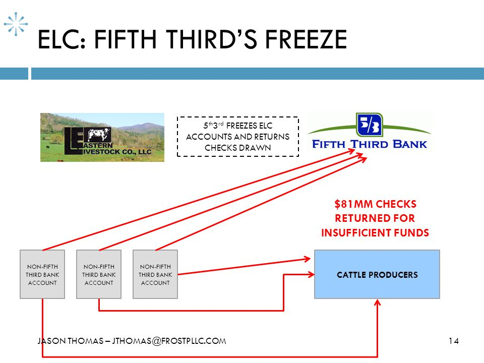 ELC: FIFTH THIRD'S FREEZE