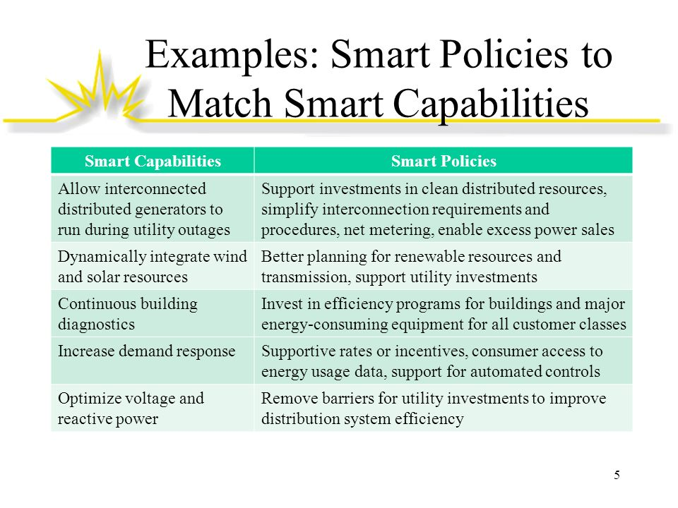 Examples: Smart Policies to Match Smart Capabilities