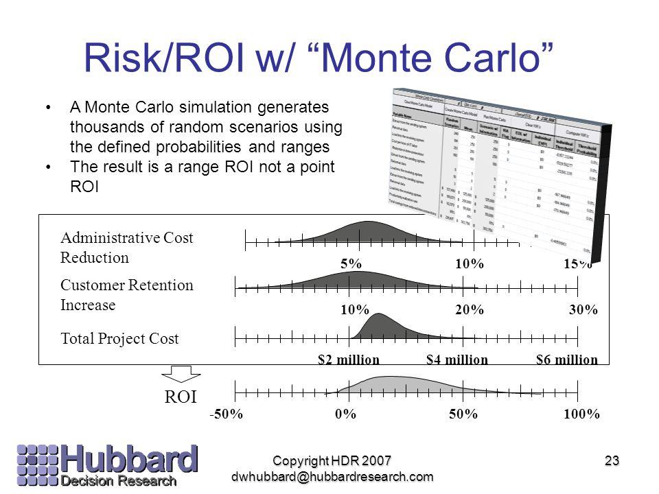 Risk/ROI w/ Monte Carlo