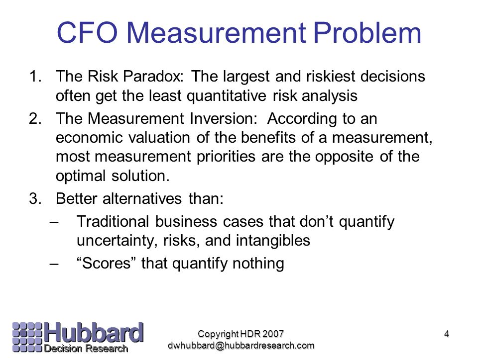 CFO Measurement Problem