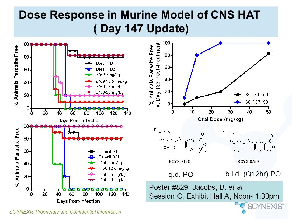 Dose Response in Murine Model of CNS HAT