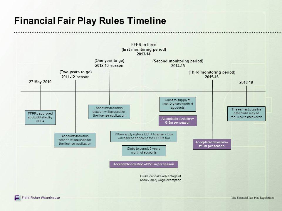Financial Fair Play Rules Timeline