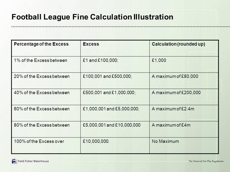 Football League Fine Calculation Illustration