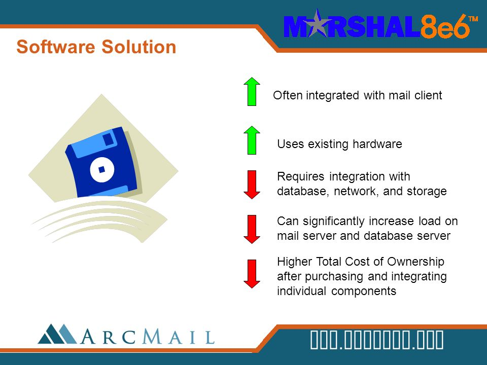 Software Solution Often integrated with mail client