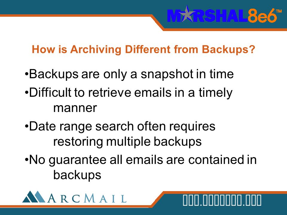 How is Archiving Different from Backups