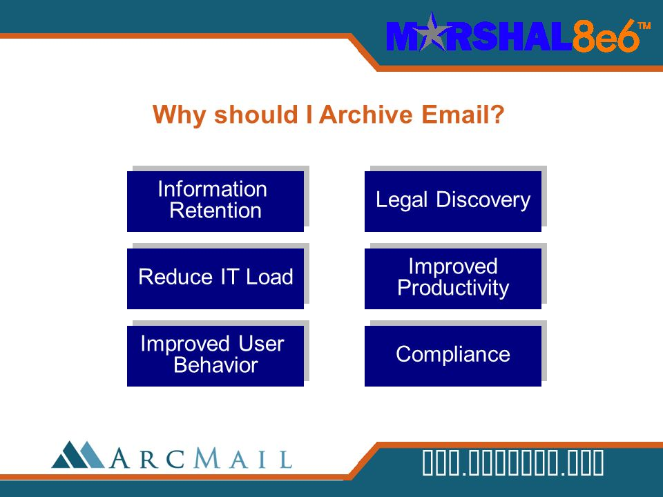Why should I Archive Email