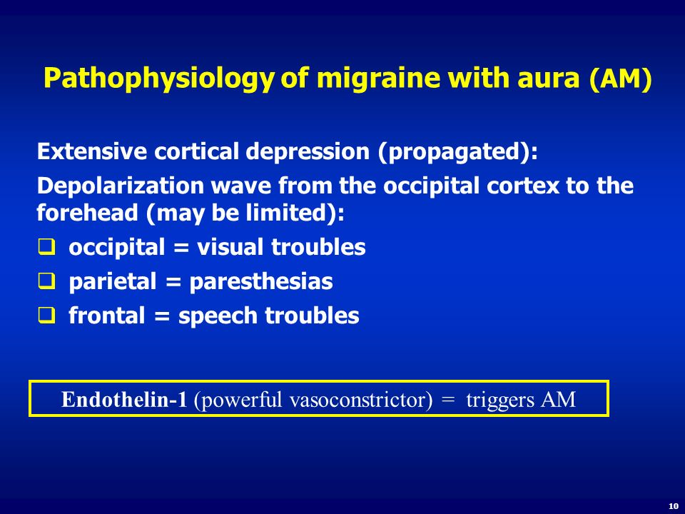 Pathophysiology of migraine with aura (AM)