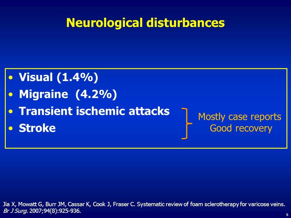 Neurological disturbances