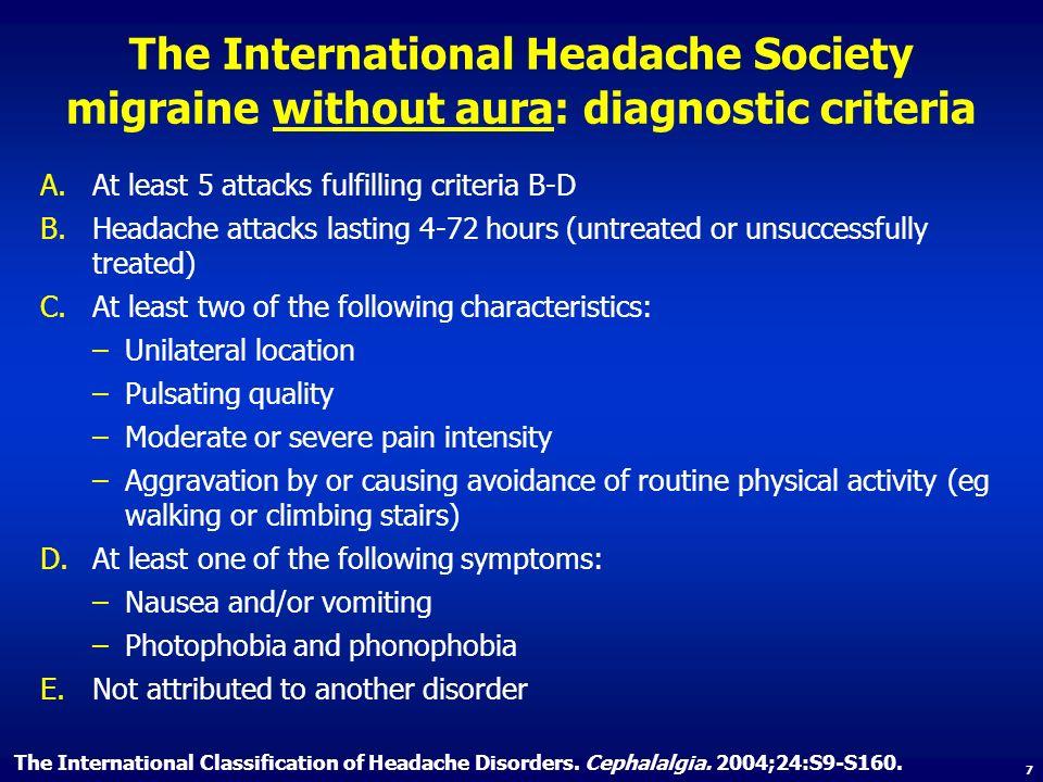 The International Headache Society migraine without aura: diagnostic criteria