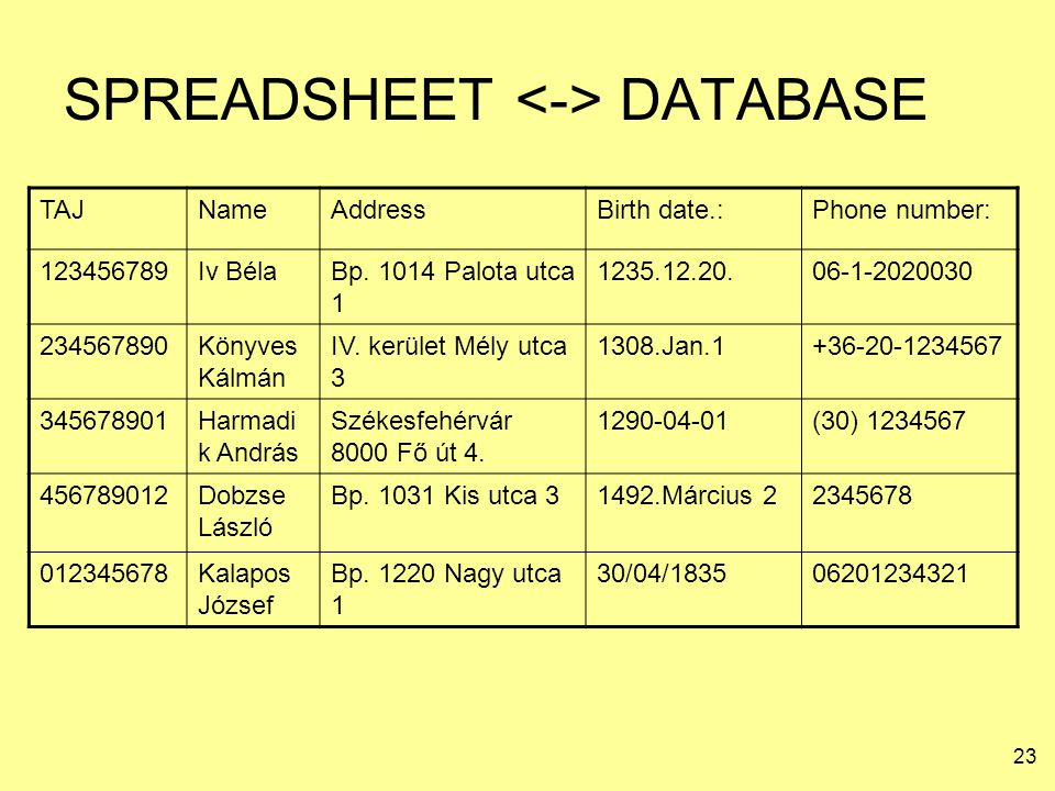 SPREADSHEET <-> DATABASE