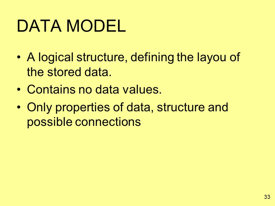 DATA MODEL A logical structure, defining the layou of the stored data.