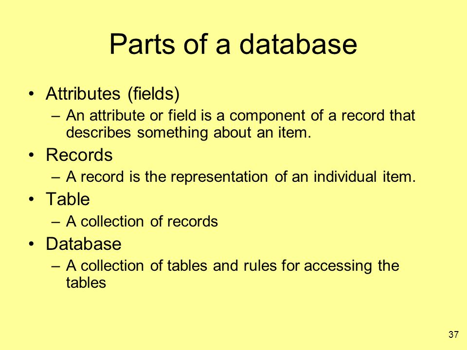Parts of a database Attributes (fields) Records Table Database