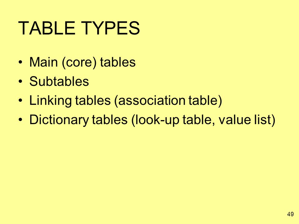 TABLE TYPES Main (core) tables Subtables
