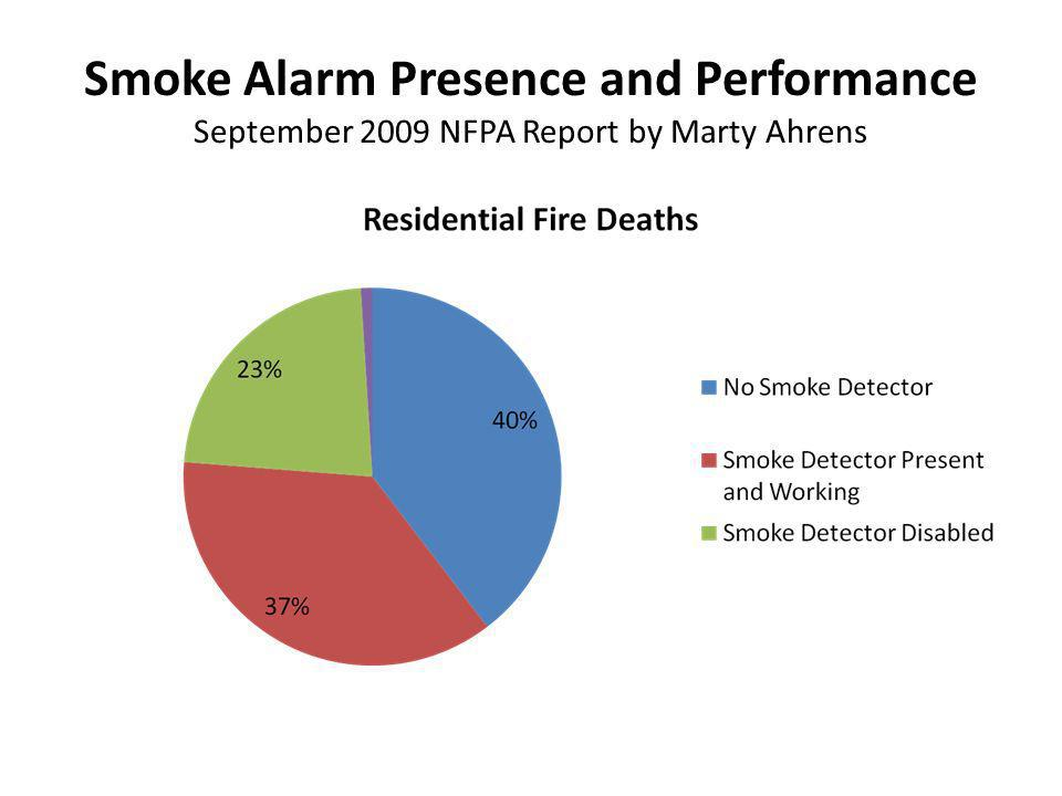 Smoke Alarm Presence and Performance September 2009 NFPA Report by Marty Ahrens