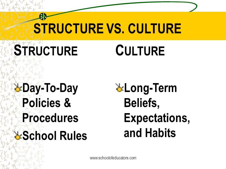 STRUCTURE CULTURE STRUCTURE VS. CULTURE