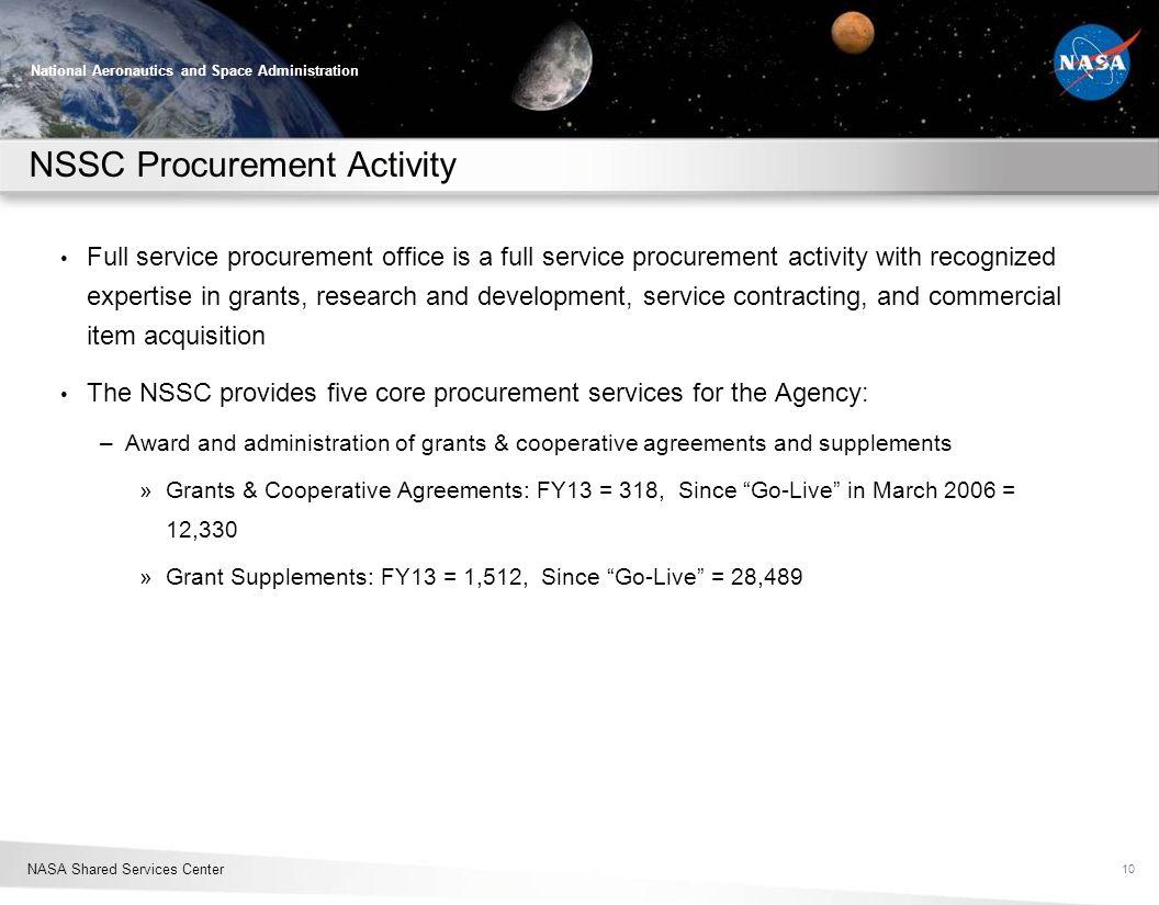 NSSC Procurement Activity