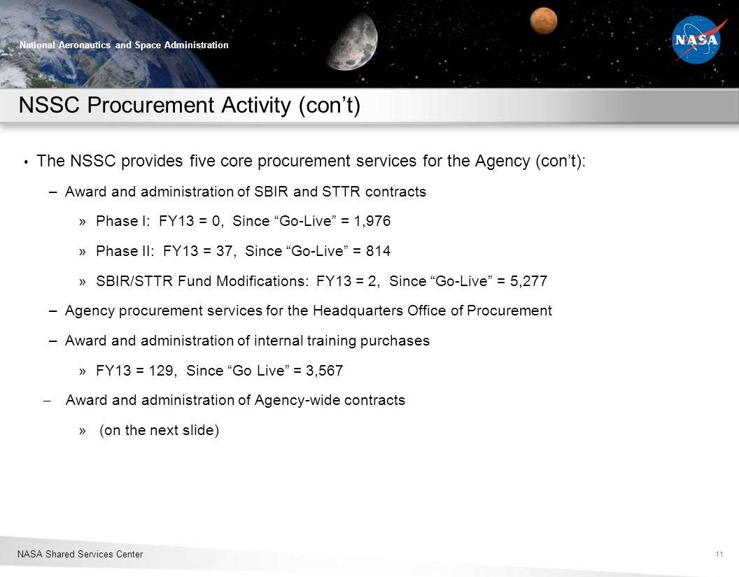 NSSC Procurement Activity (con't)