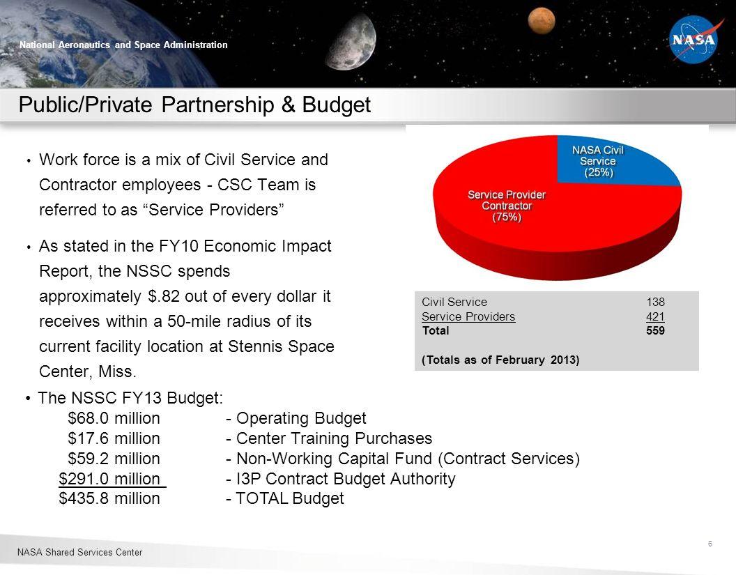 Public/Private Partnership & Budget