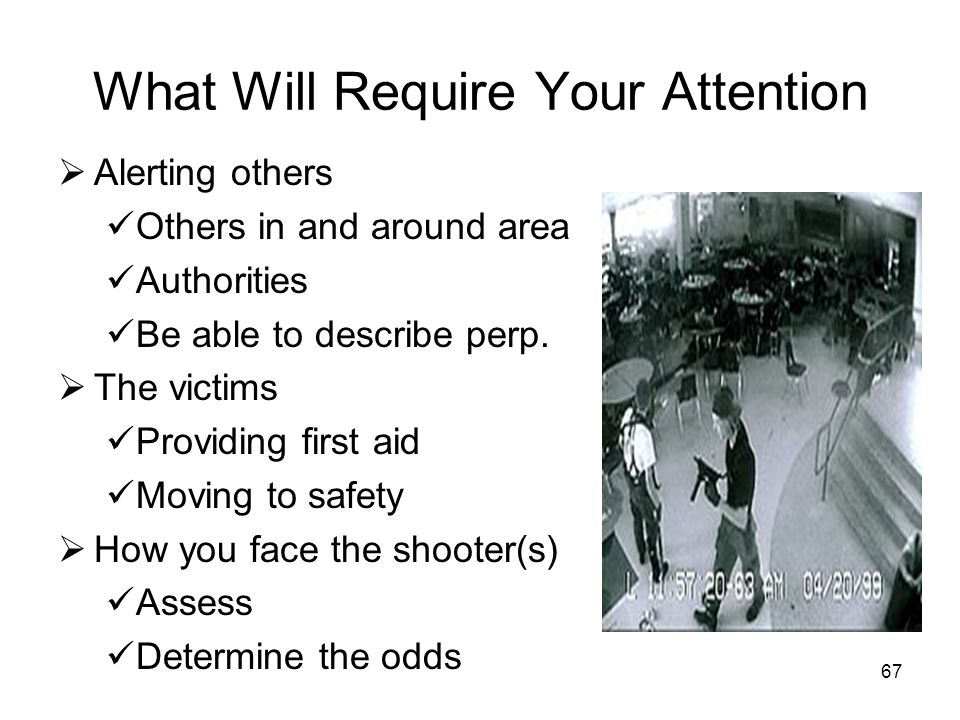 What Will Require Your Attention