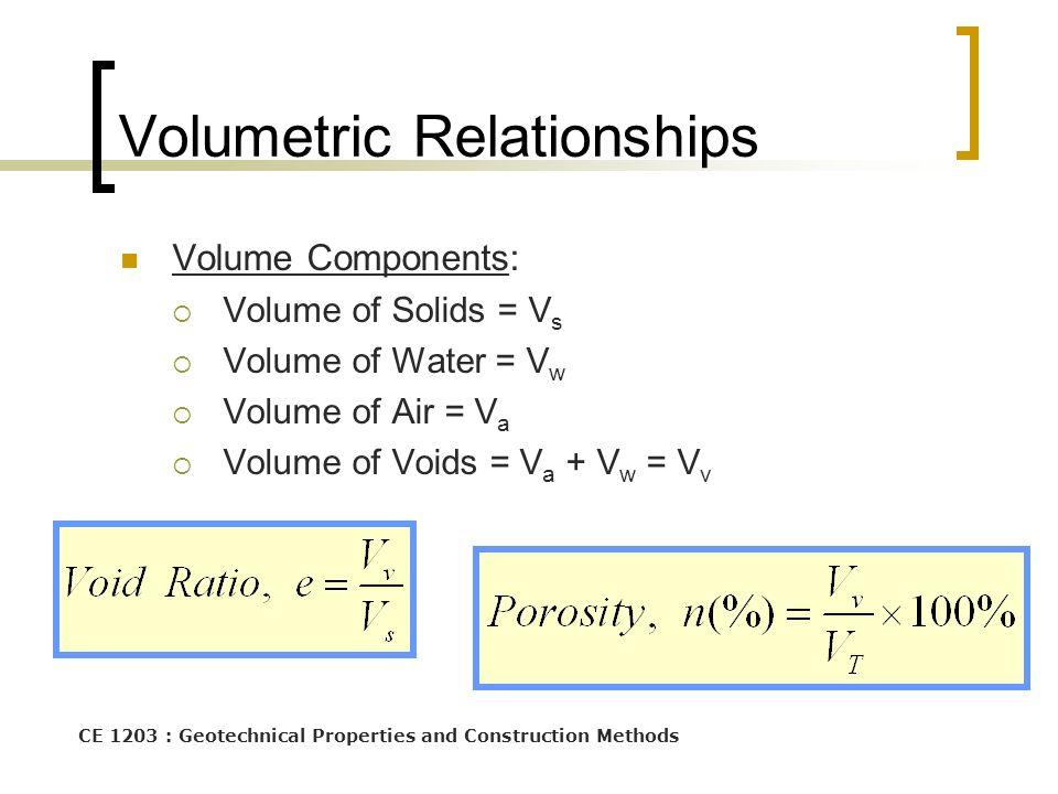 Volumetric Relationships
