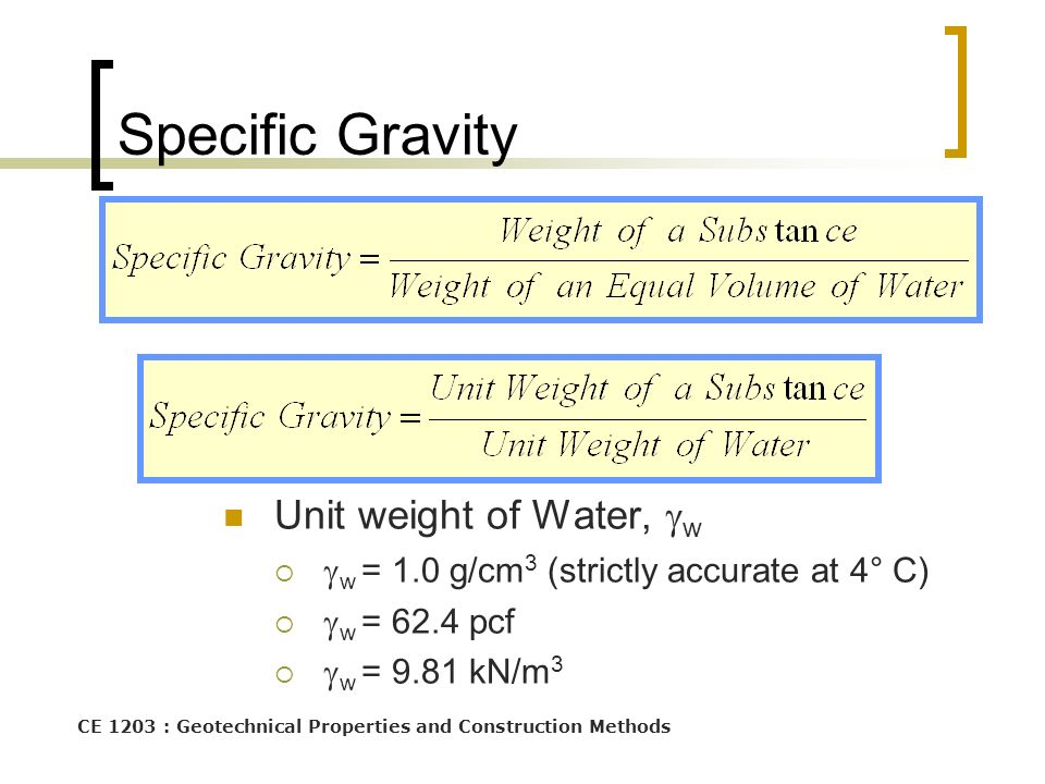 Specific Gravity Unit weight of Water, w