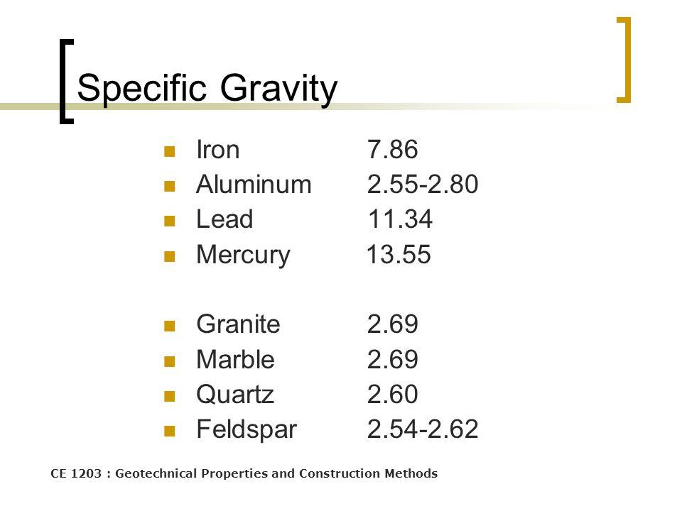 Specific Gravity Iron 7.86 Aluminum 2.55-2.80 Lead 11.34 Mercury 13.55