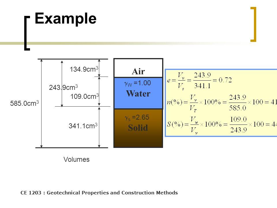Example Air Water Solid 134.9cm3 W =1.00 243.9cm3 109.0cm3 585.0cm3