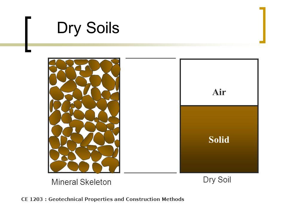 Dry Soils Air Solid Dry Soil Mineral Skeleton