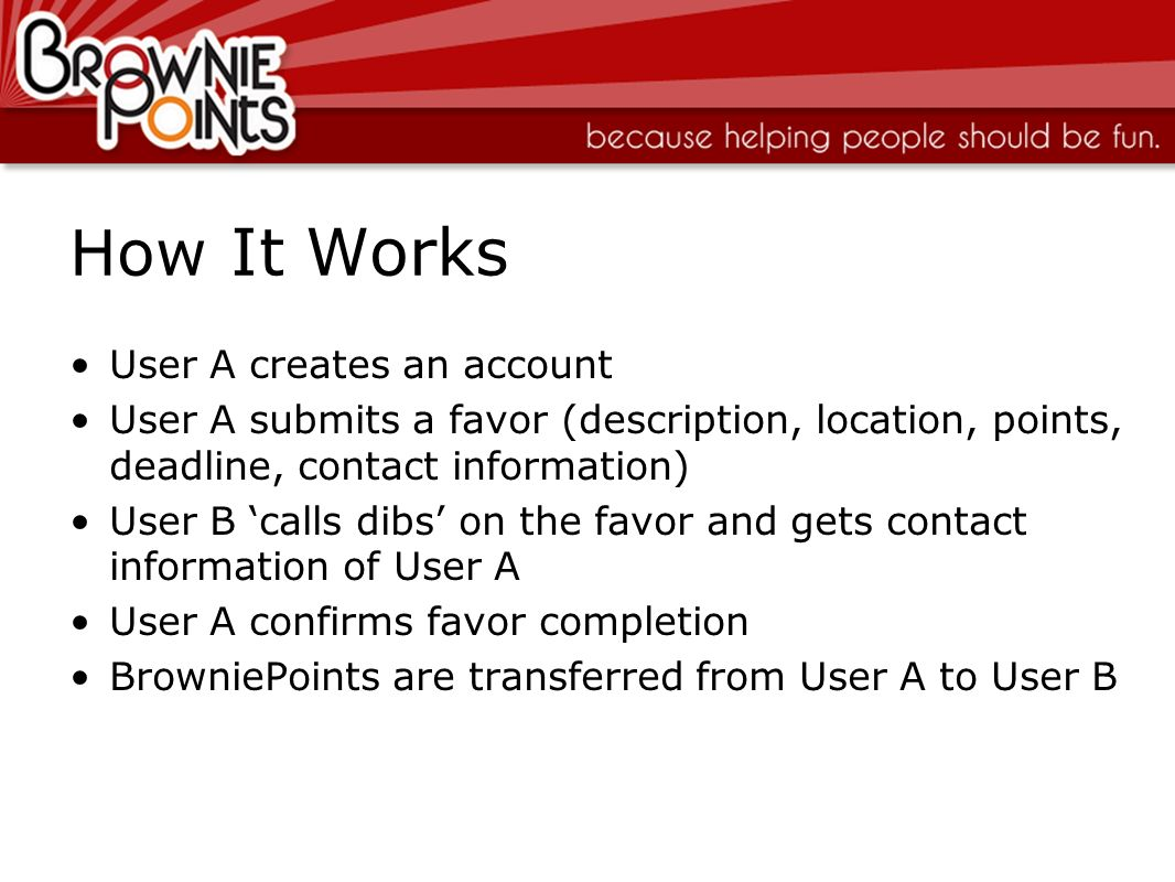 How It Works User A creates an account