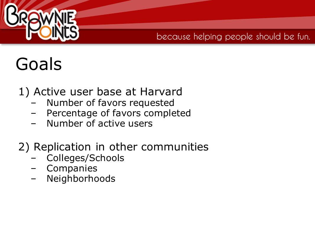 Goals 1) Active user base at Harvard