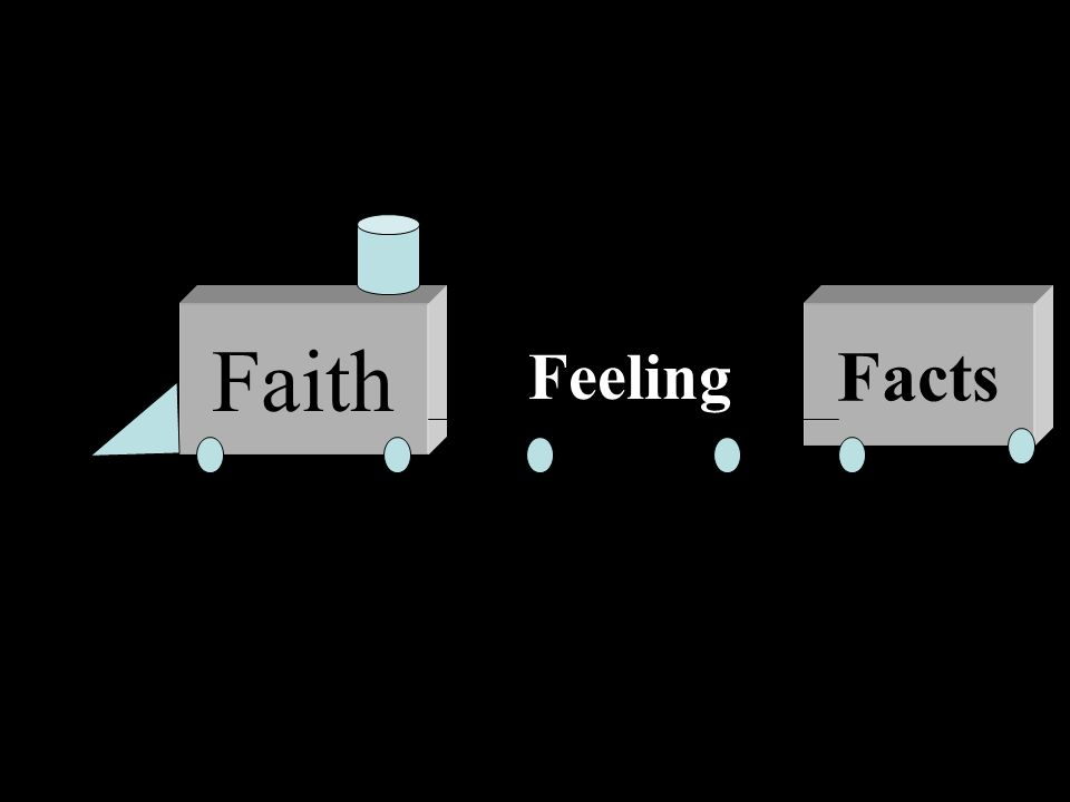 Faith Facts Feeling