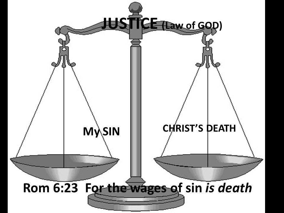 JUSTICE (Law of GOD) Rom 6:23 For the wages of sin is death My SIN