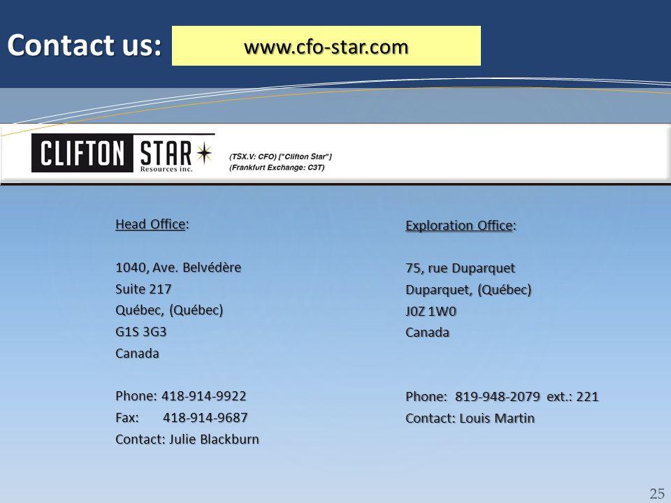 Contact us: www.cfo-star.com