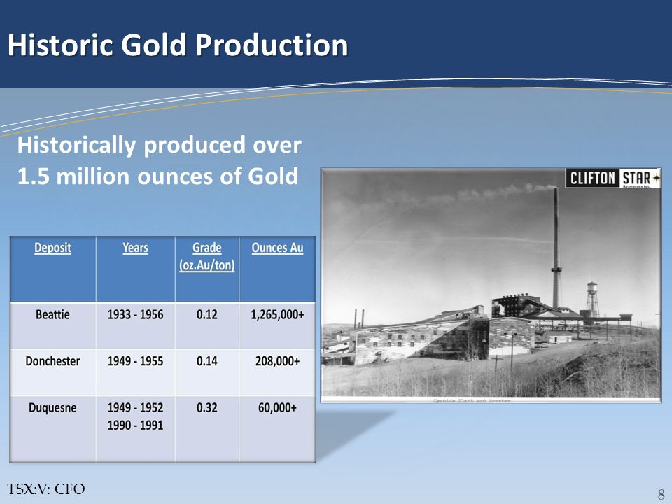 Historic Gold Production