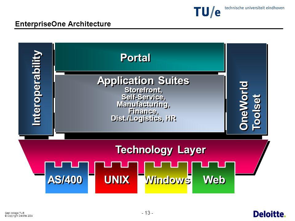 EnterpriseOne Architecture