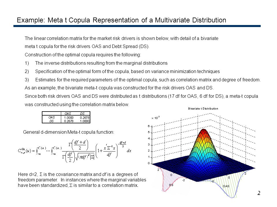 Example: Meta t Copula Representation of a Multivariate Distribution