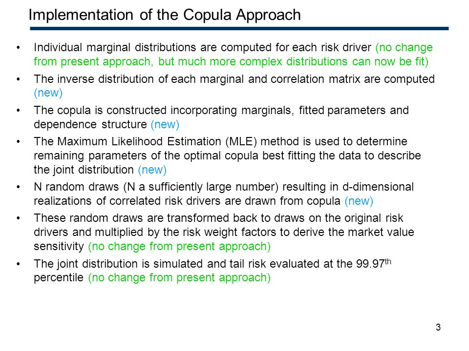 Implementation of the Copula Approach