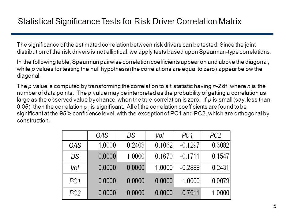 Statistical Significance Tests for Risk Driver Correlation Matrix