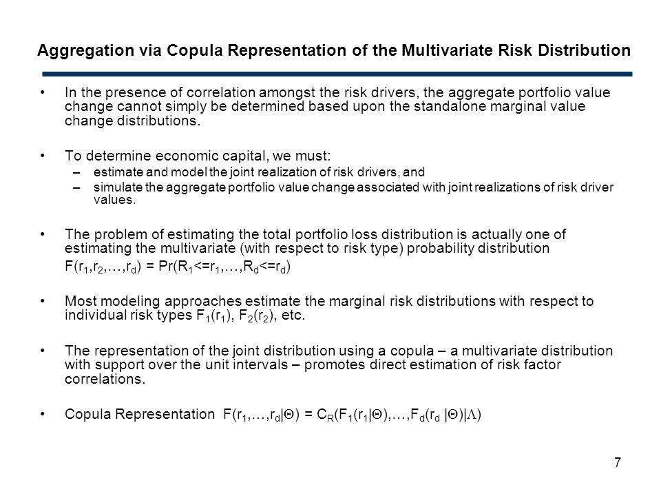 Aggregation via Copula Representation of the Multivariate Risk Distribution