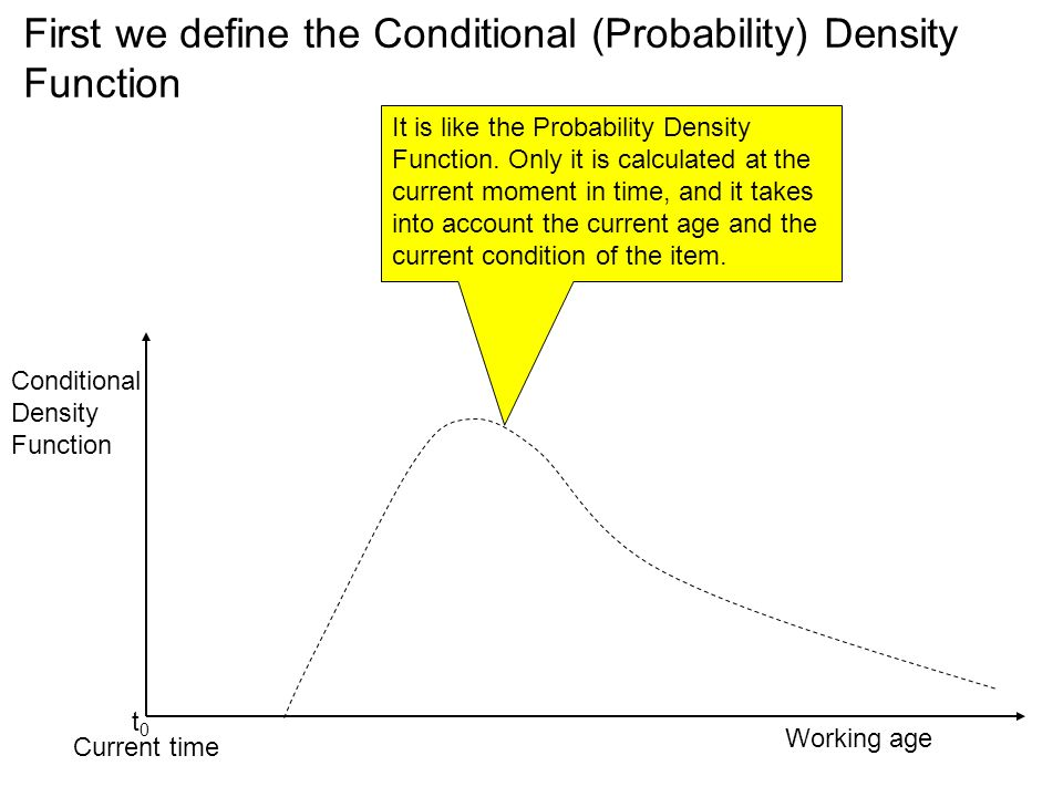 First we define the Conditional (Probability) Density Function