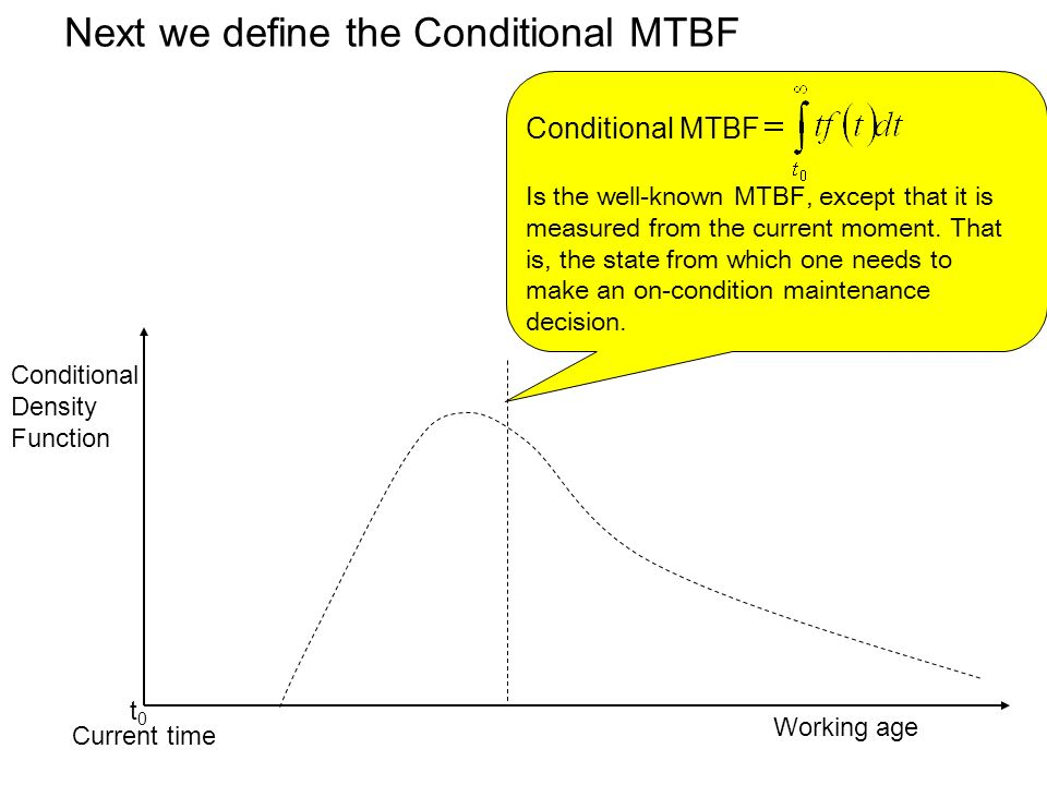 Next we define the Conditional MTBF