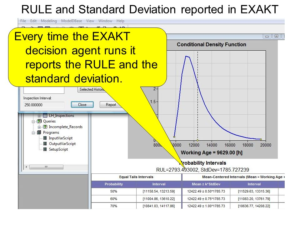 RULE and Standard Deviation reported in EXAKT
