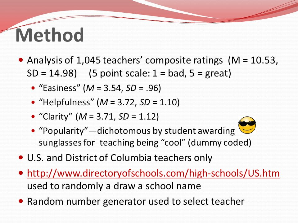 Method Analysis of 1,045 teachers' composite ratings (M = 10.53, SD = 14.98) (5 point scale: 1 = bad, 5 = great)
