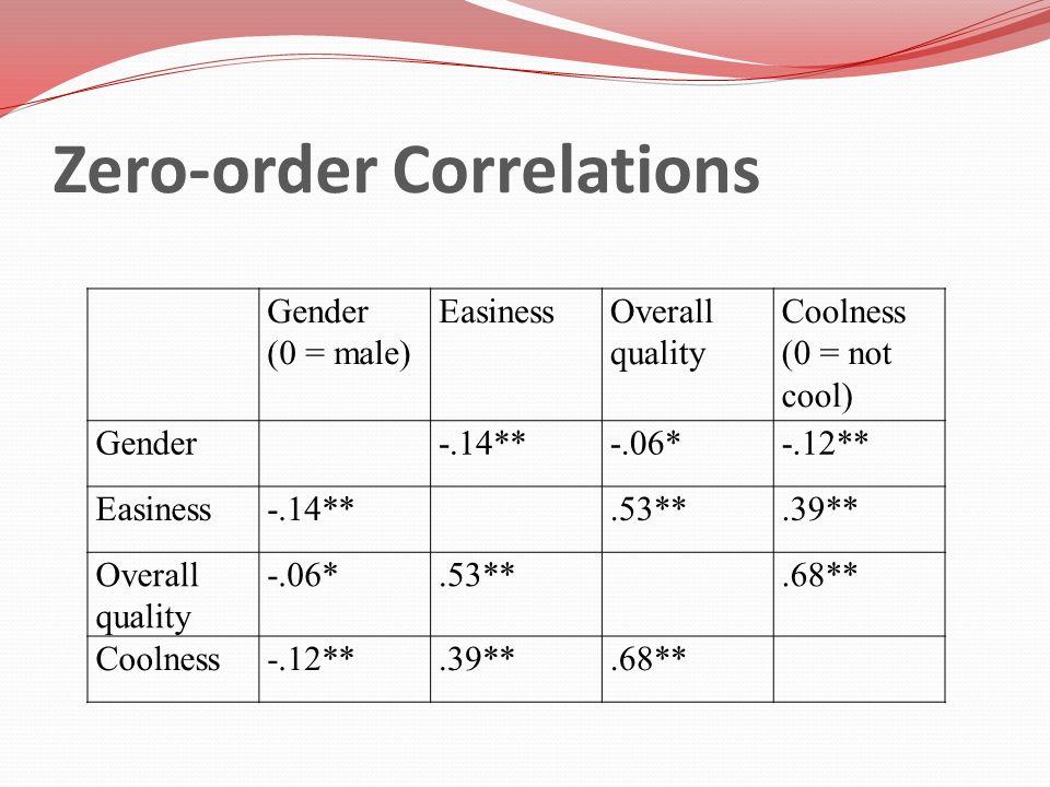 Zero-order Correlations