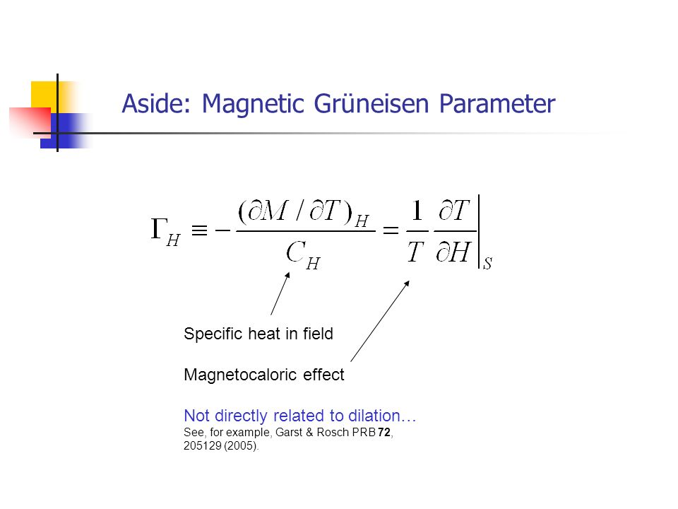 Aside: Magnetic Grüneisen Parameter